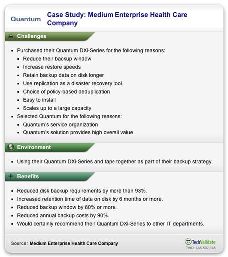 techvalidate quantum case study