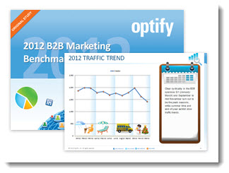 Optify 2012 B2B Marketing Benchmark Report