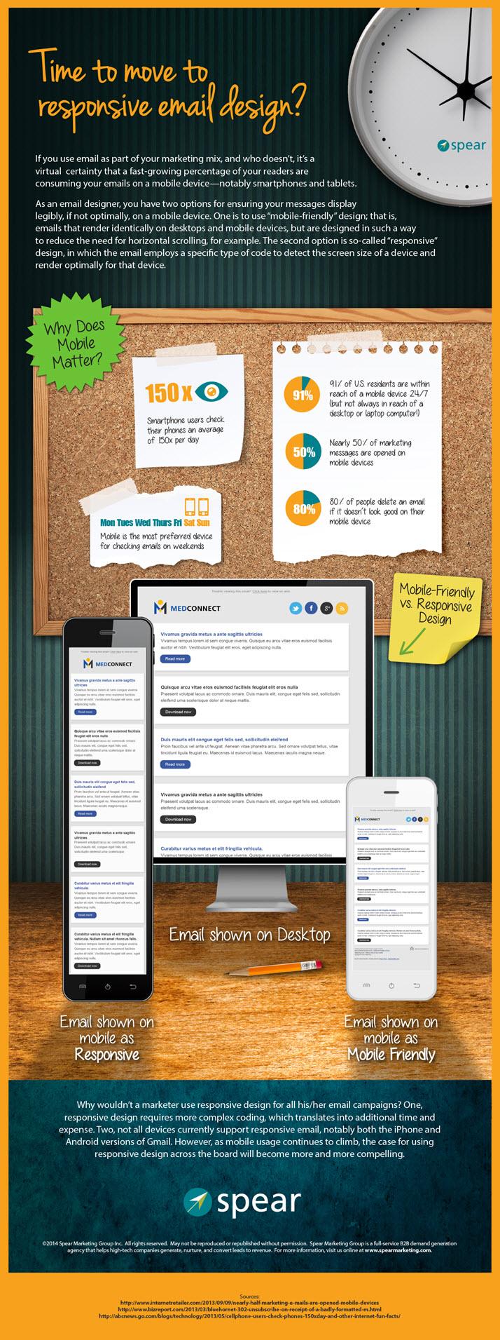 Responsive Versus Mobile Friendly Email Design