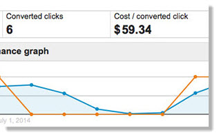 Paid Search Tips