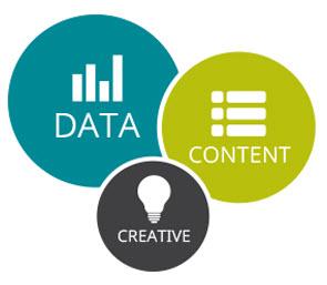 Data Content Creative