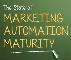 marketing automation maturity